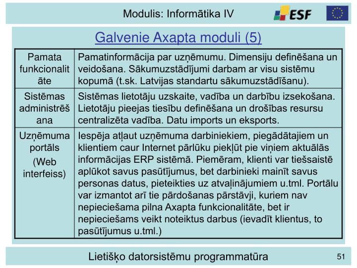 Galvenie Axapta moduli (5)