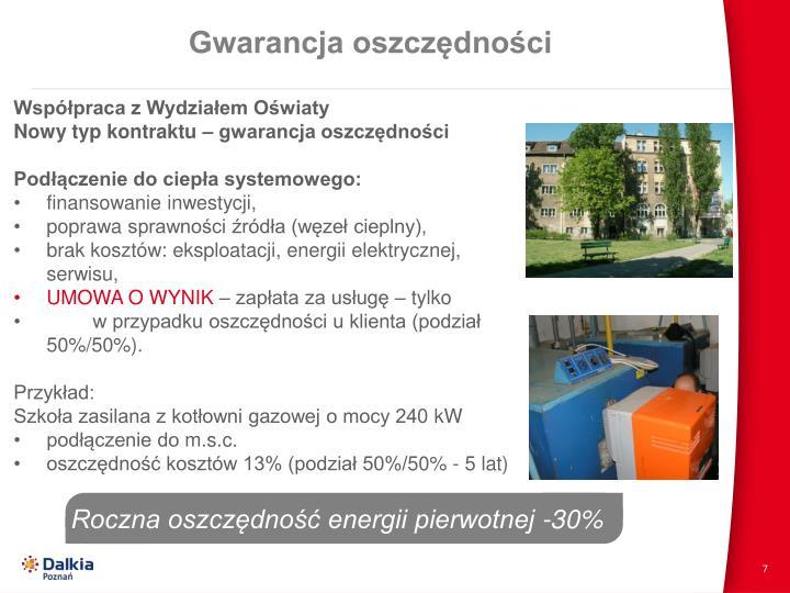 Roczna oszczędność energii pierwotnej -30%
