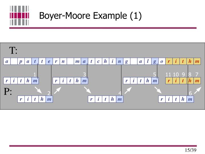 Boyer-Moore Example (1)
