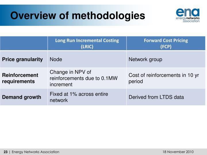 Overview of methodologies