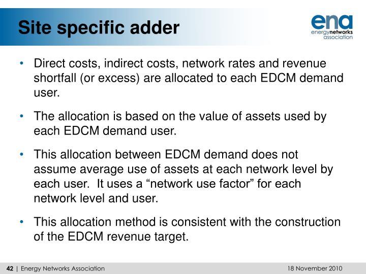 Site specific adder