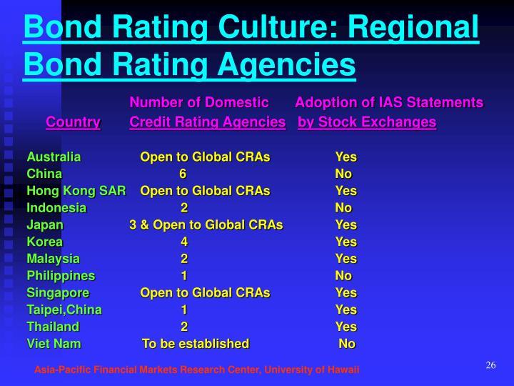 Bond Rating Culture: Regional Bond Rating Agencies