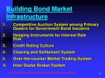building bond market infrastructure