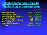 fixed income securities in thailand as of december 2003