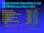 fixed income securities in the us market as of march 2004