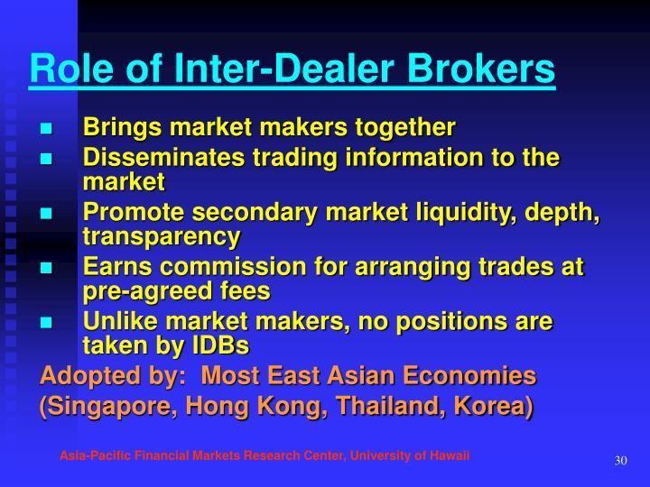 Role of Inter-Dealer Brokers