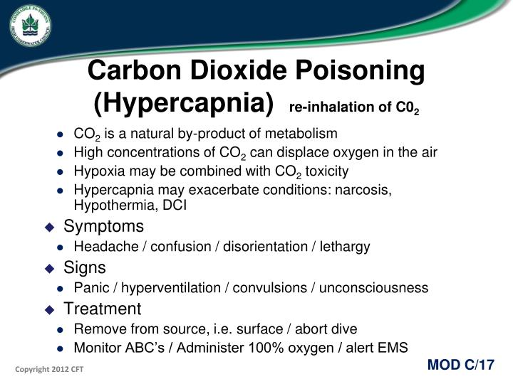 Carbon Dioxide Poisoning (Hypercapnia)