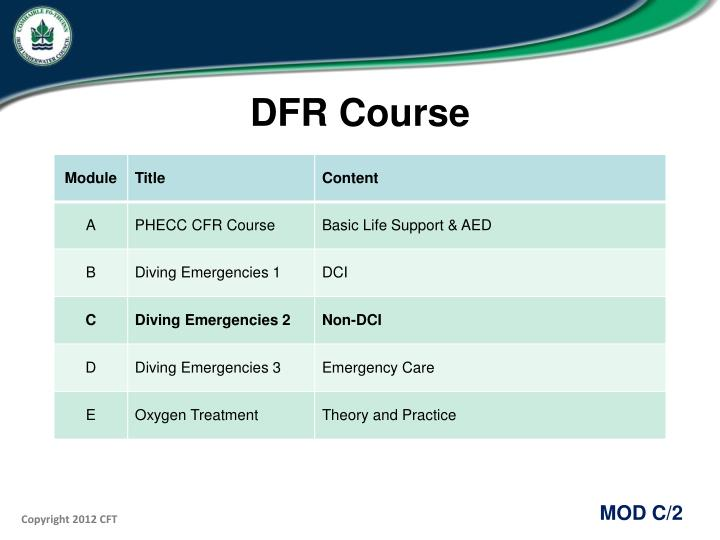 DFR Course