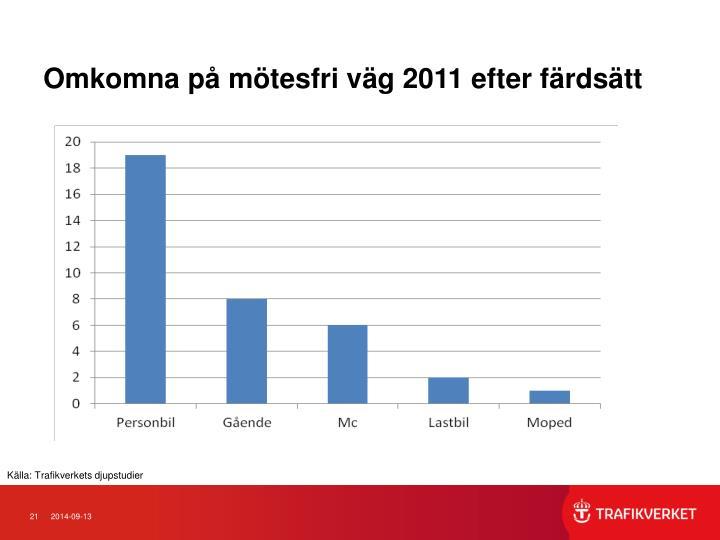 Omkomna p mtesfri vg 2011 efter frdstt