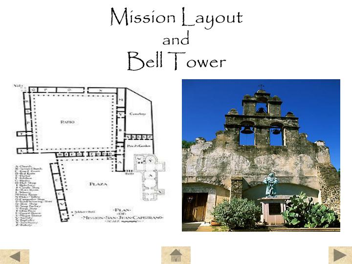 Mission Layout