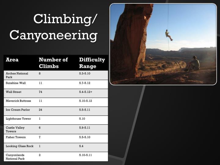 Climbing/