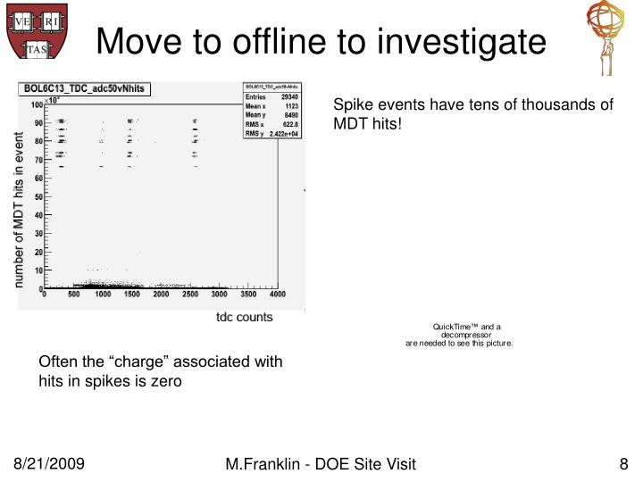 Move to offline to investigate