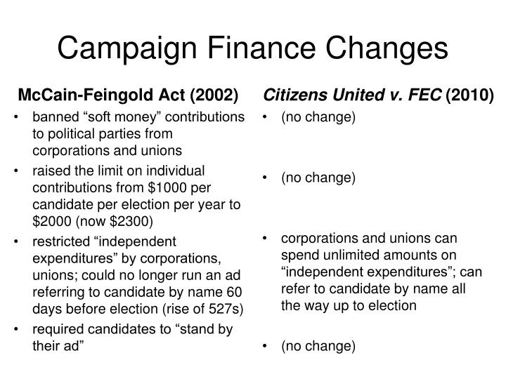Campaign Finance Changes