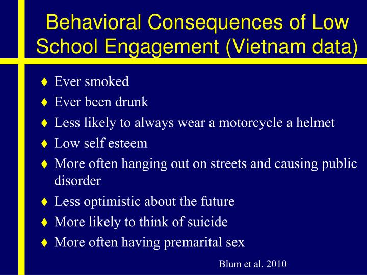 Behavioral Consequences of Low