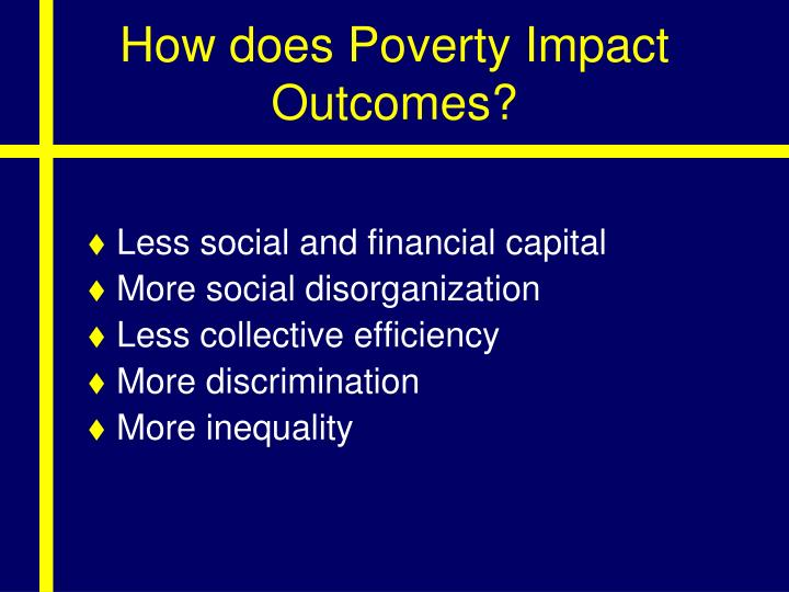 How does Poverty Impact Outcomes?