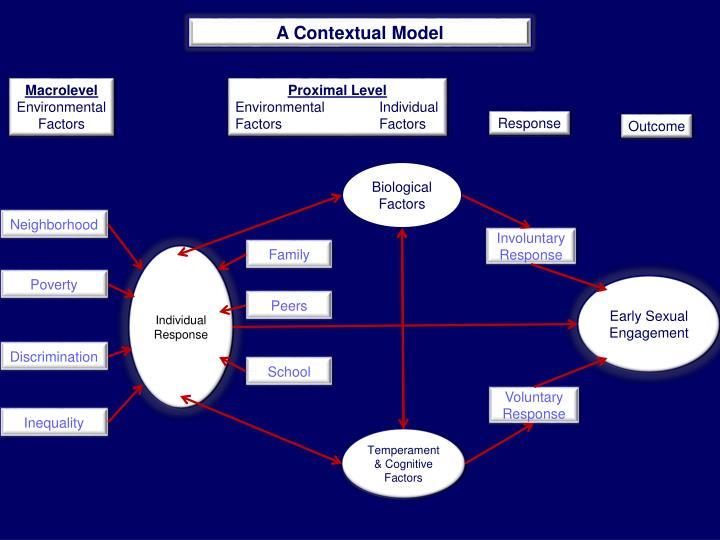 A Contextual Model