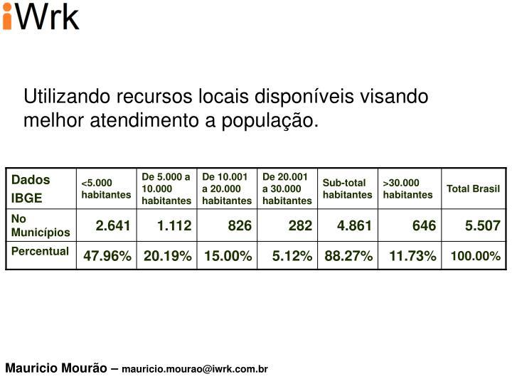 Utilizando recursos locais disponíveis visando melhor atendimento a população.