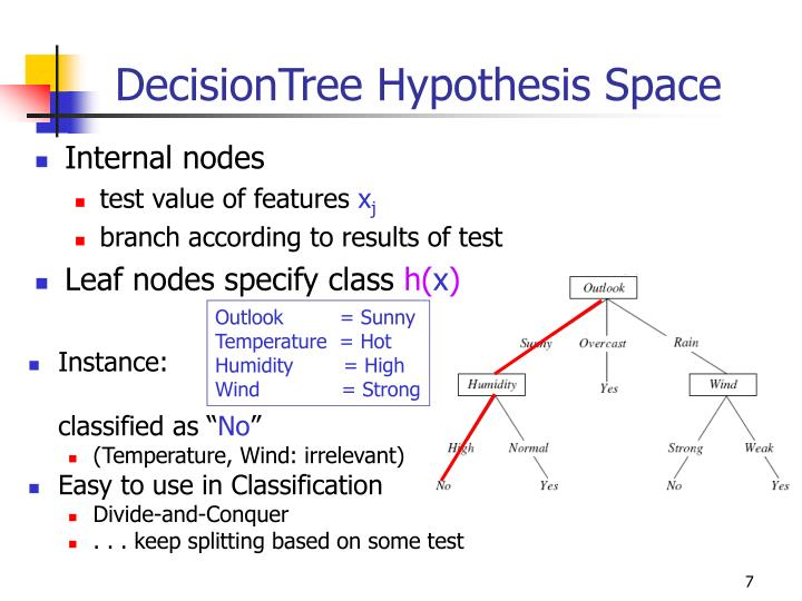 DecisionTree Hypothesis Space