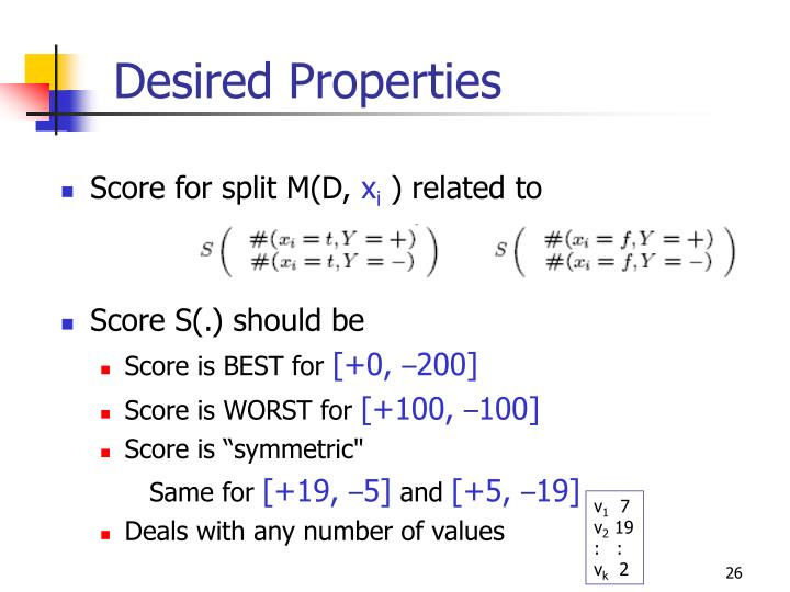 Desired Properties