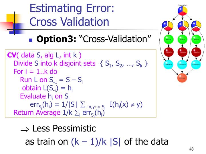Estimating Error: