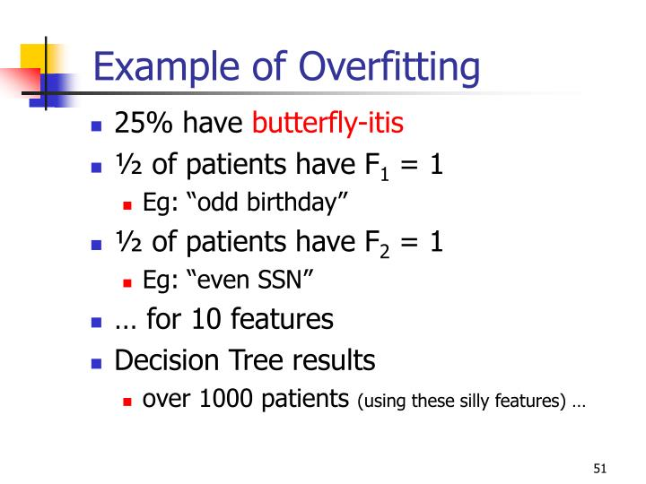 Example of Overfitting