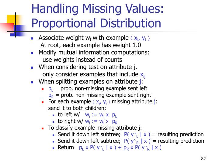 Handling Missing Values: