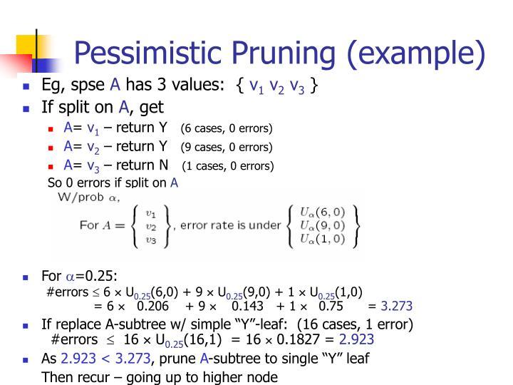 Pessimistic Pruning (example)
