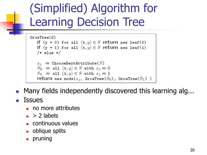 (Simplified) Algorithm for