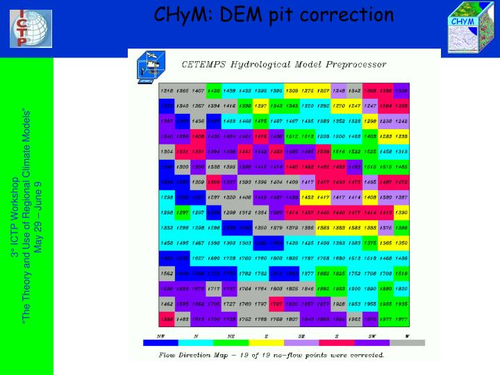 CHyM: DEM pit correction