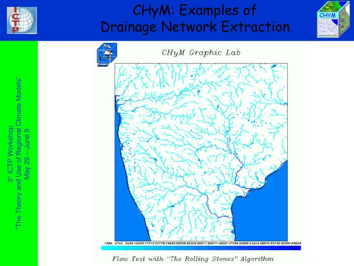CHyM: Examples of