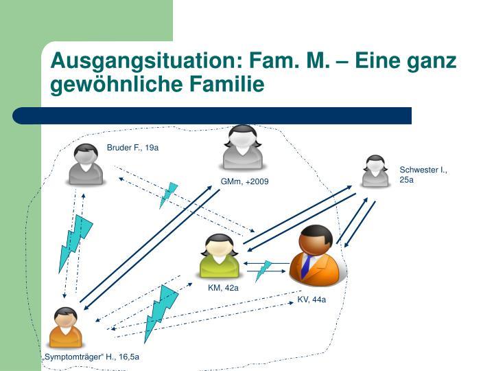 Ausgangsituation: Fam. M. – Eine ganz gewöhnliche Familie