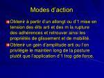 modes d action