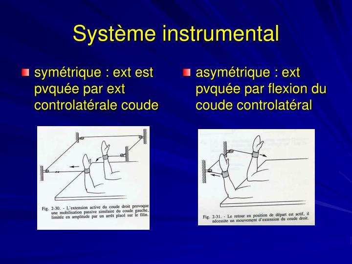 symétrique : ext est pvquée par ext controlatérale coude