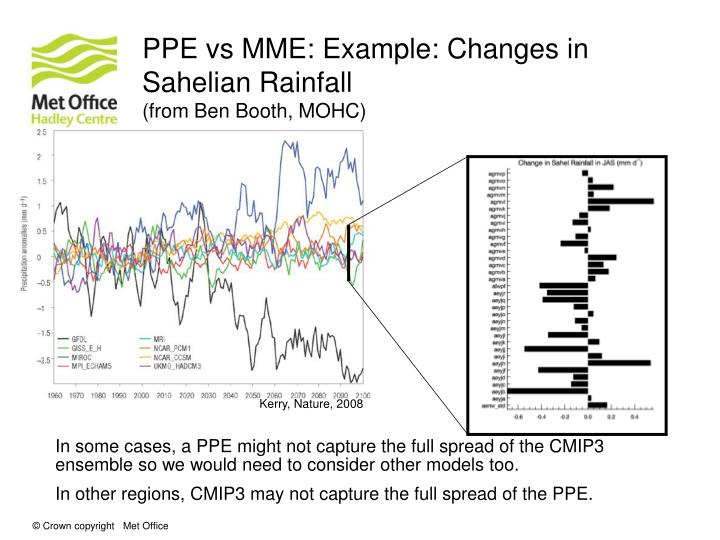 PPE vs MME: Example: Changes in Sahelian Rainfall