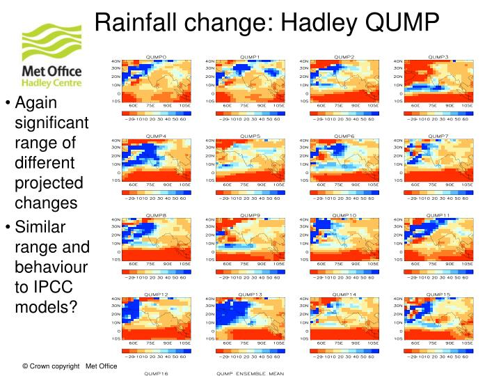 Rainfall change: Hadley QUMP