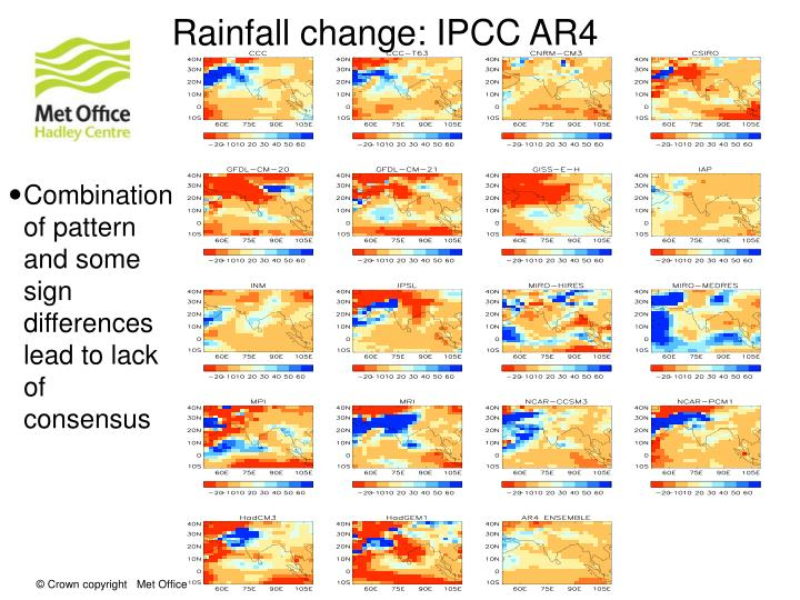Rainfall change: IPCC AR4
