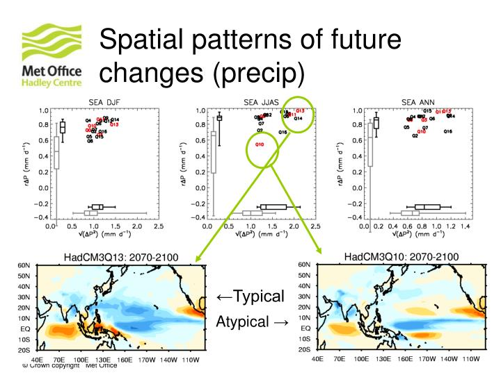 Spatial patterns of future changes (precip)
