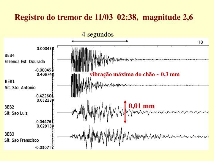 Registro do tremor de 11/03  02:38,  magnitude 2,6