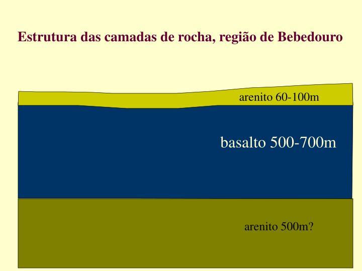 Estrutura das camadas de rocha, região de Bebedouro