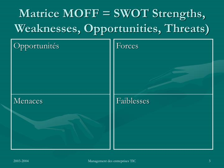 Matrice moff swot strengths weaknesses opportunities threats