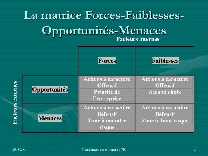 La matrice Forces-Faiblesses-Opportunités-Menaces
