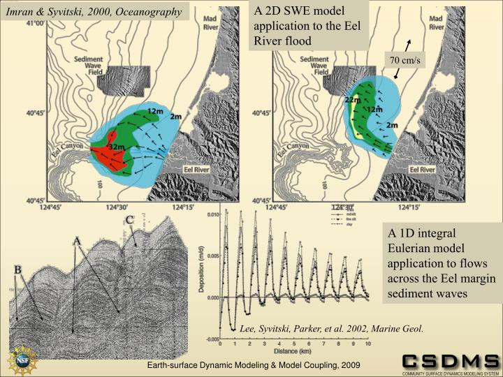 A 2D SWE model application to the Eel River flood