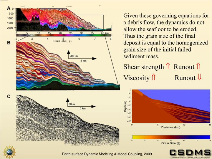 Given these governing equations for a debris flow, the dynamics do not allow the seafloor to be eroded. Thus the grain size of the final deposit is equal to the homogenized grain size of the initial failed sediment mass.