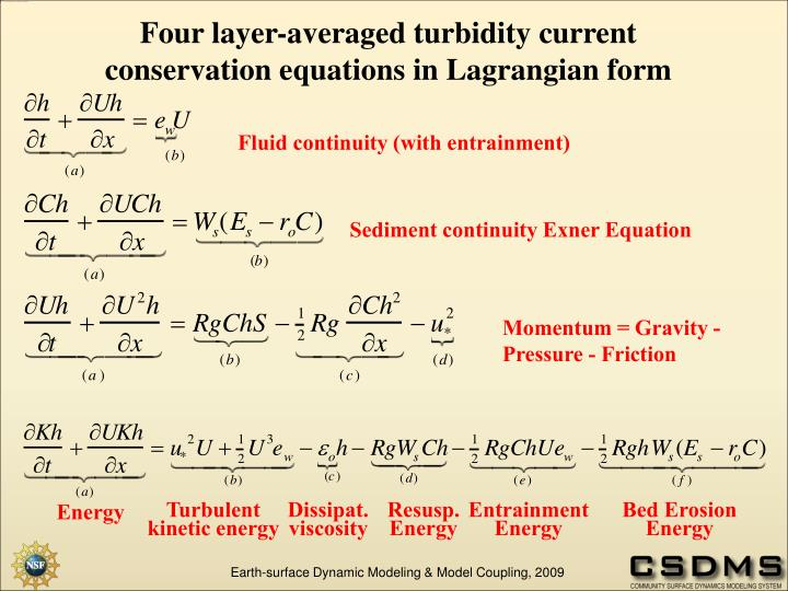 Four layer-averaged turbidity current