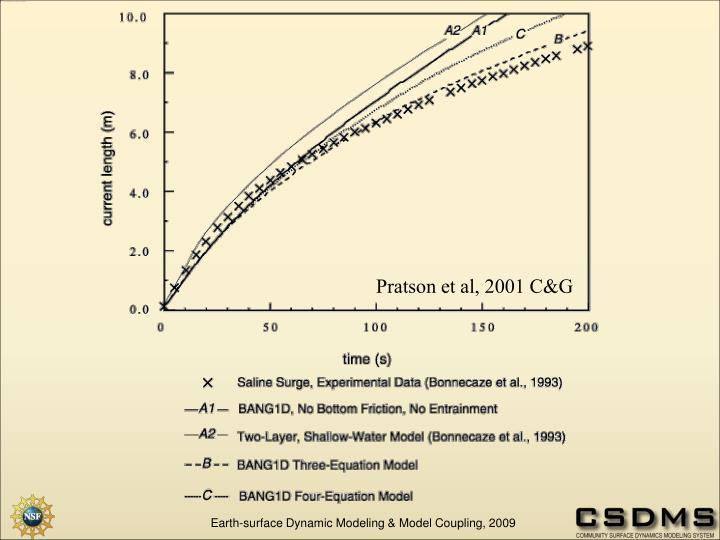 Pratson et al, 2001 C&G