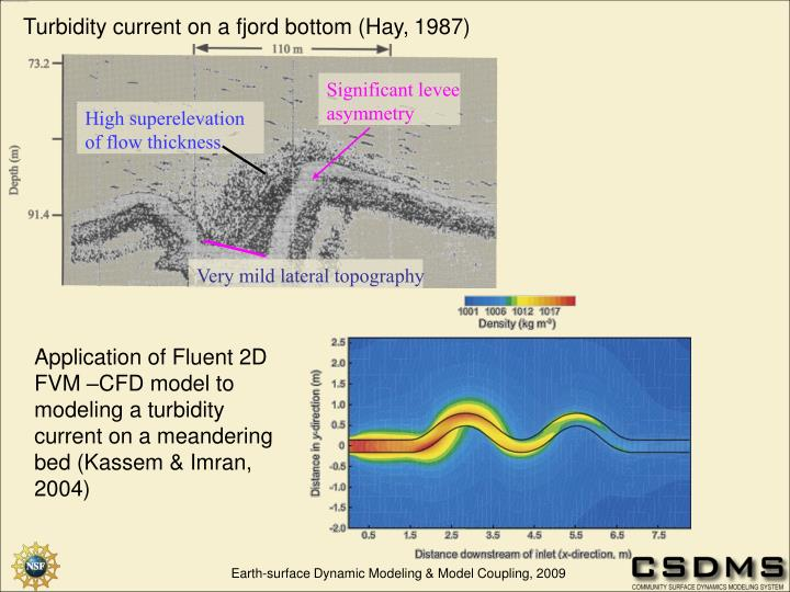 Turbidity current on a fjord bottom (Hay, 1987)