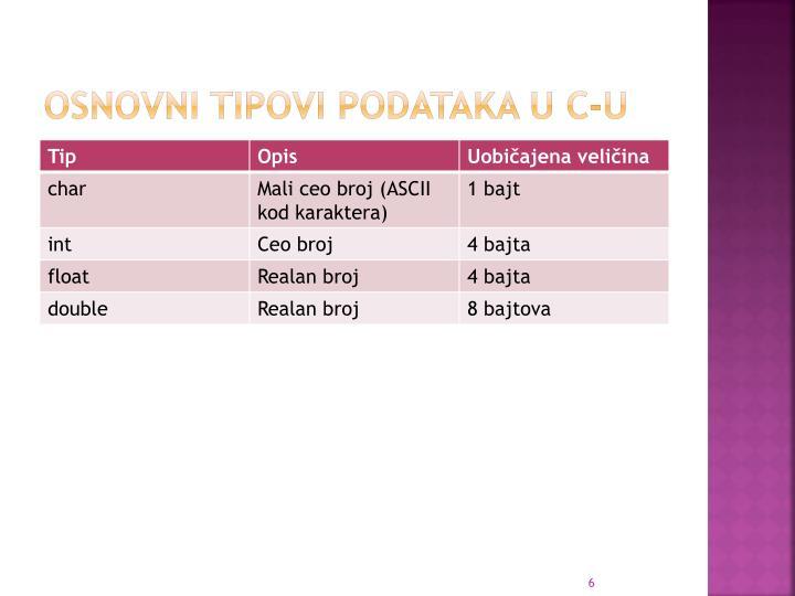 Osnovni tipovi podataka u C-u