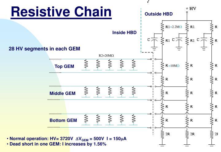 Resistive Chain