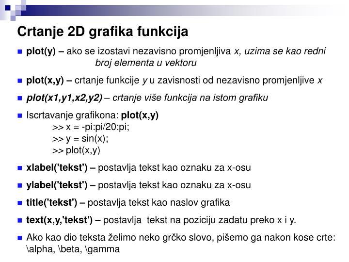 Crtanje 2D grafika funkcija