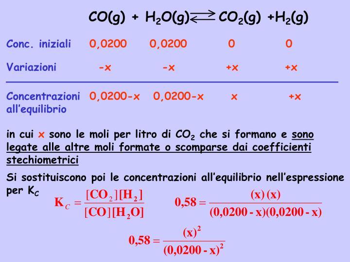 CO(g) + H